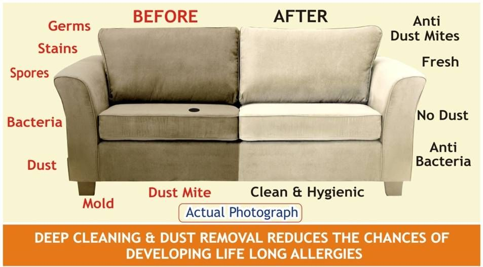 Cleaning For Sofa & Upholstery